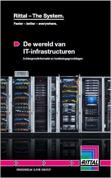 IT-infrastructuren